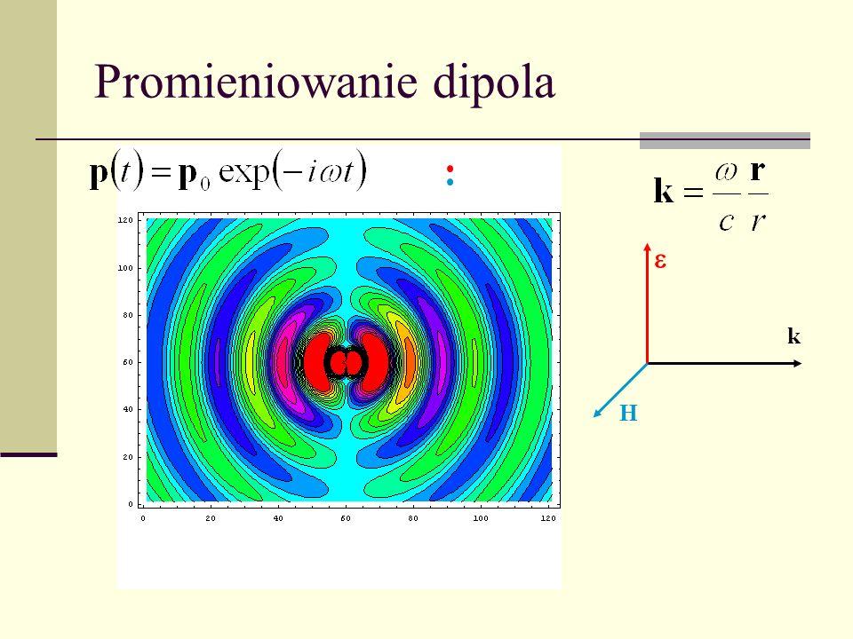 Promieniowanie dipola