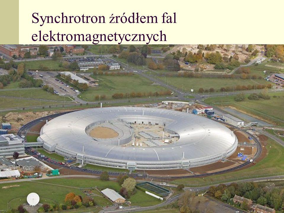 Synchrotron źródłem fal elektromagnetycznych