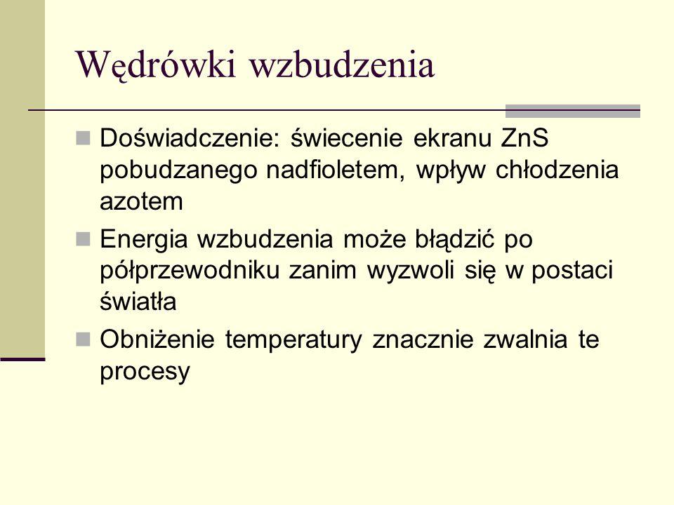 Wędrówki wzbudzenia Doświadczenie: świecenie ekranu ZnS pobudzanego nadfioletem, wpływ chłodzenia azotem.