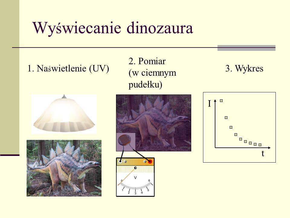 Wyświecanie dinozaura