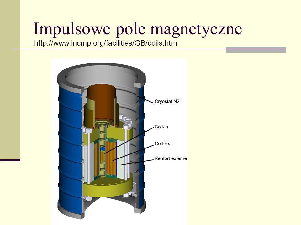 Impulsowe pole magnetyczne