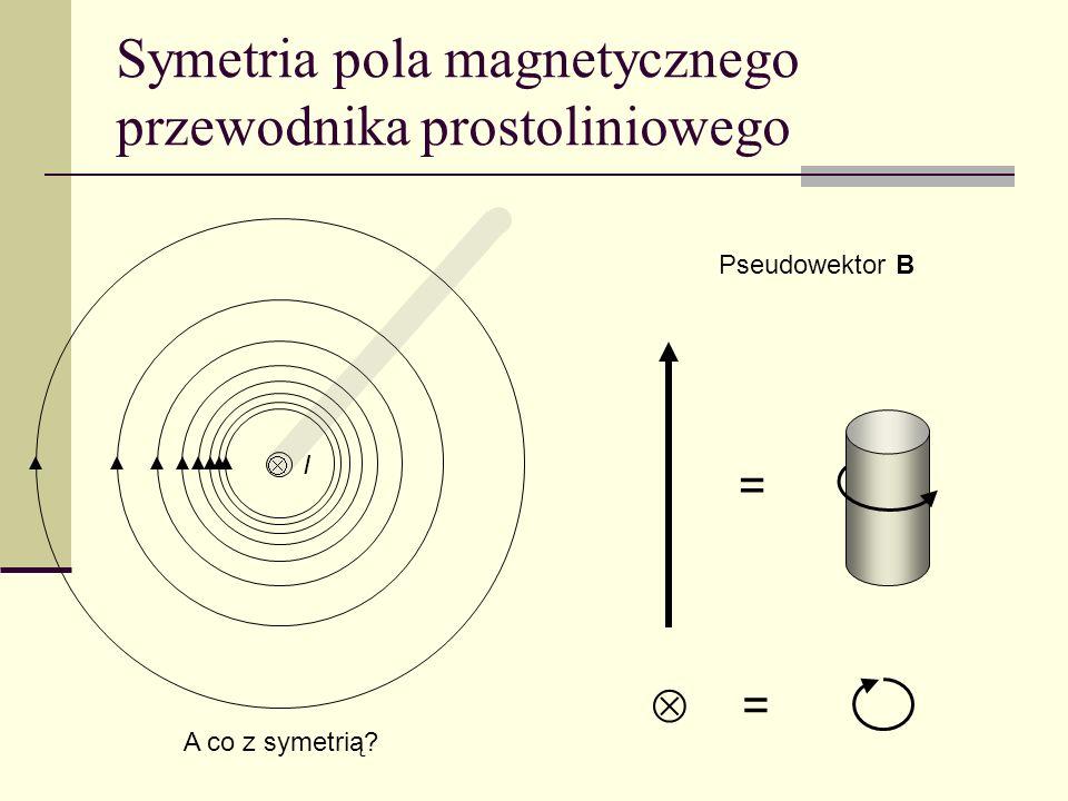 Symetria pola magnetycznego przewodnika prostoliniowego