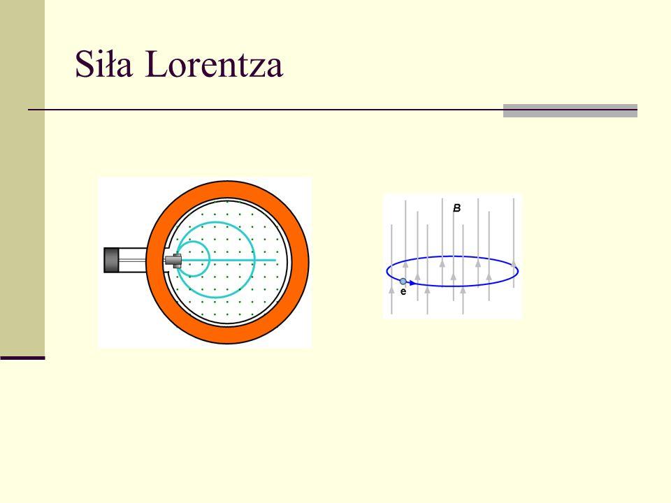 Siła Lorentza