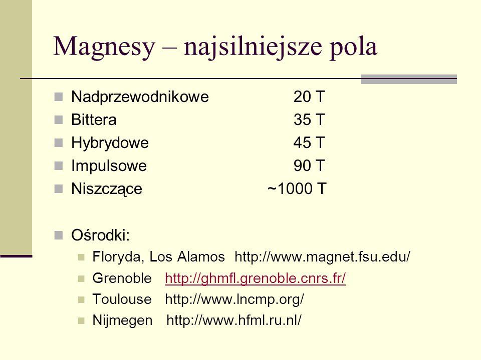 Magnesy – najsilniejsze pola