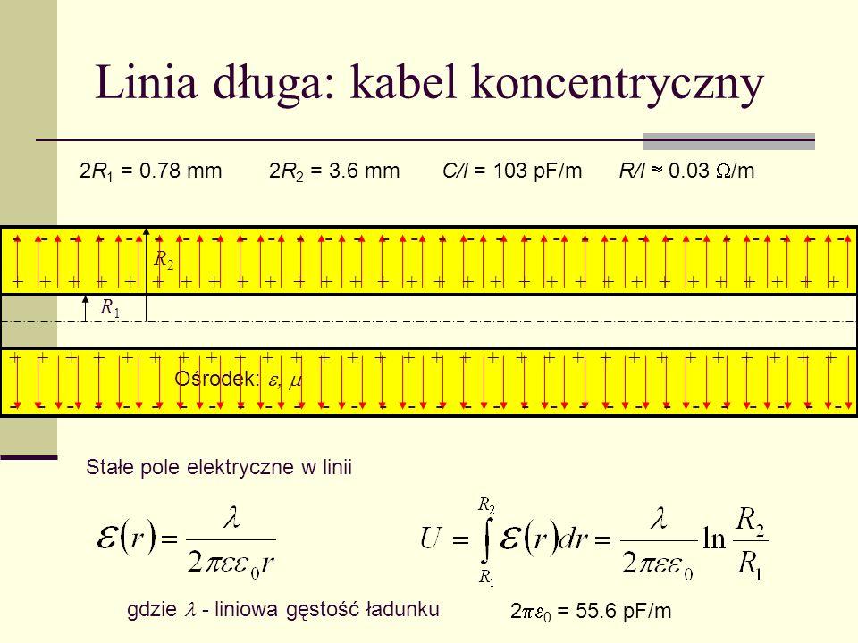 Linia długa: kabel koncentryczny