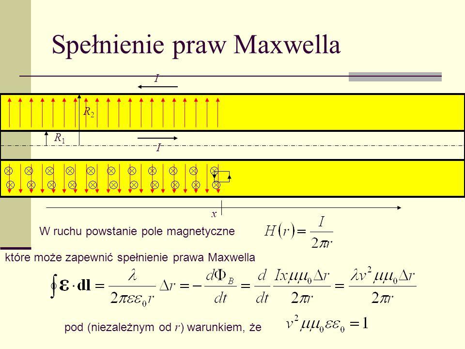Spełnienie praw Maxwella