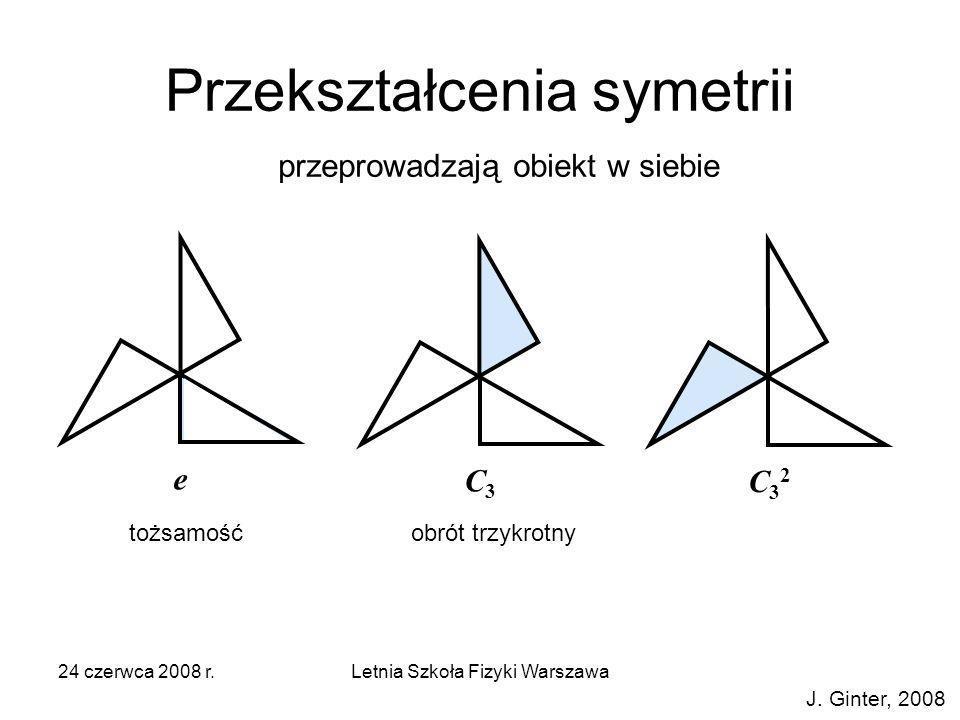 Przekształcenia symetrii