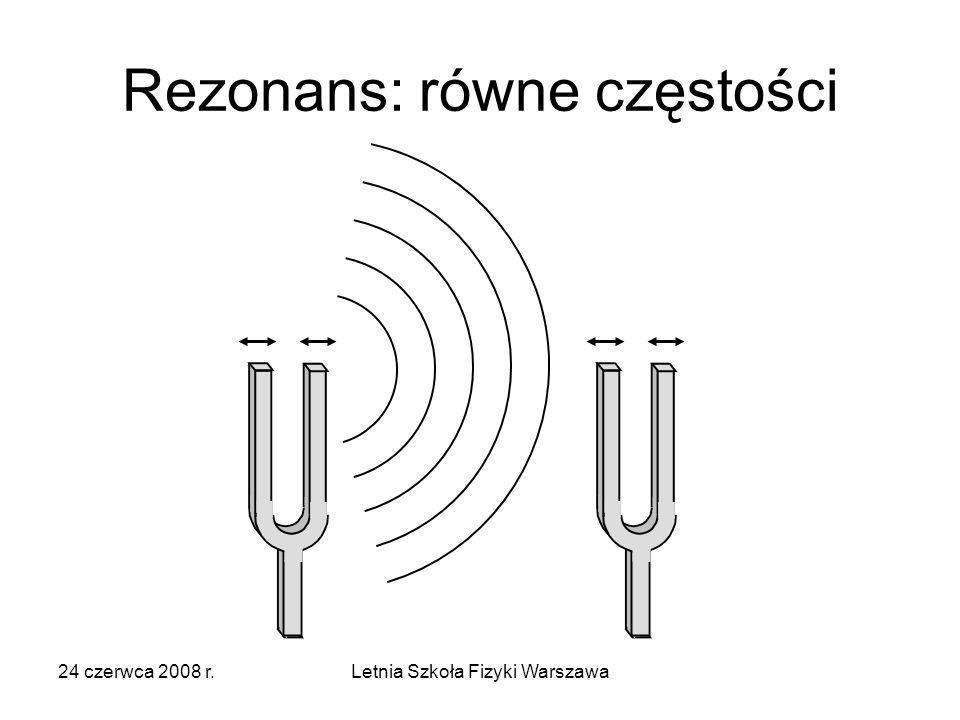 Rezonans: równe częstości