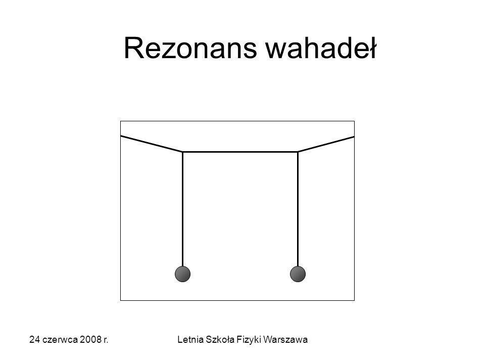 Letnia Szkoła Fizyki Warszawa
