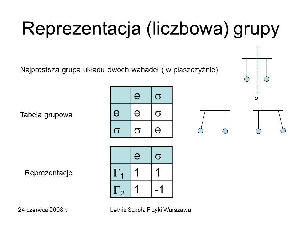 Reprezentacja (liczbowa) grupy