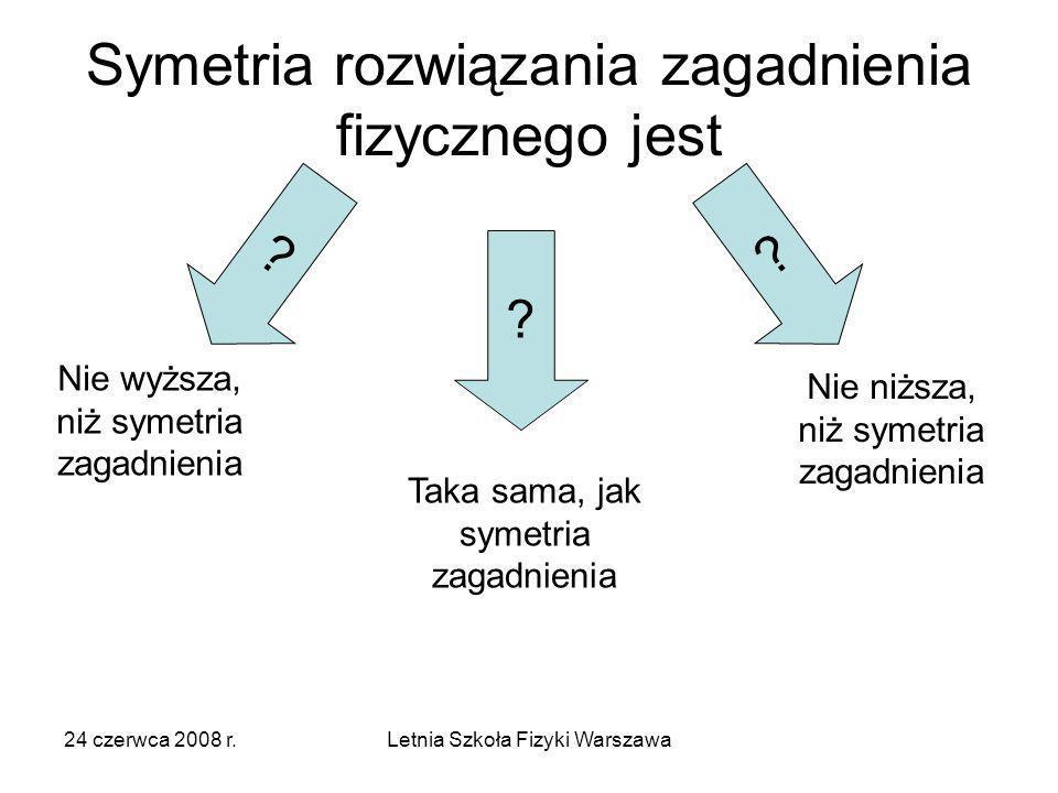 Symetria rozwiązania zagadnienia fizycznego jest