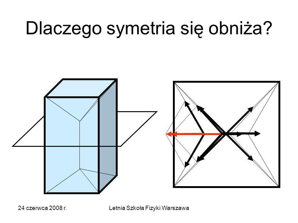 Dlaczego symetria się obniża