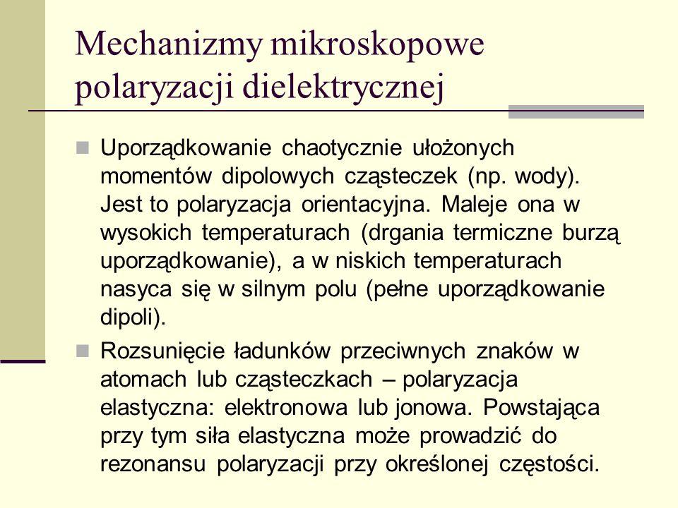 Mechanizmy mikroskopowe polaryzacji dielektrycznej