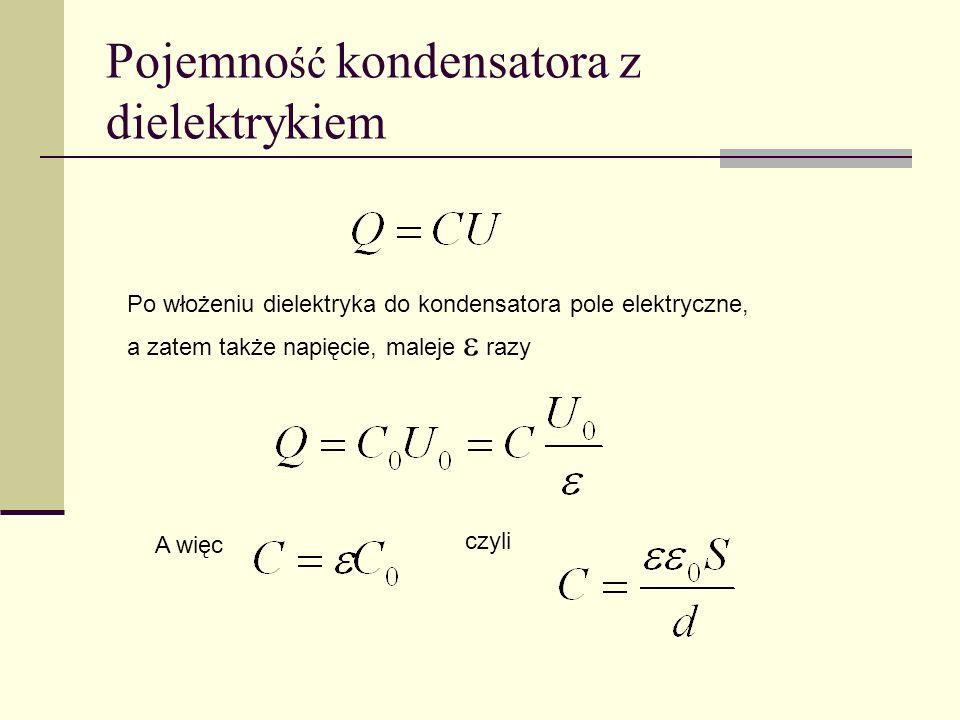 Pojemność kondensatora z dielektrykiem