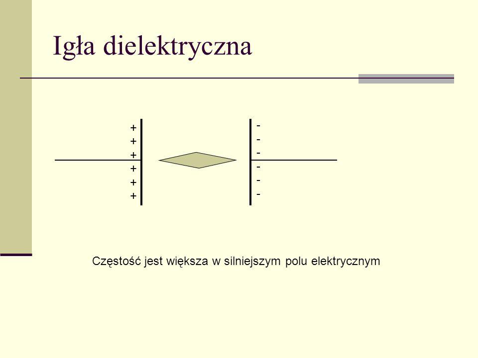 Igła dielektryczna + - Częstość jest większa w silniejszym polu elektrycznym