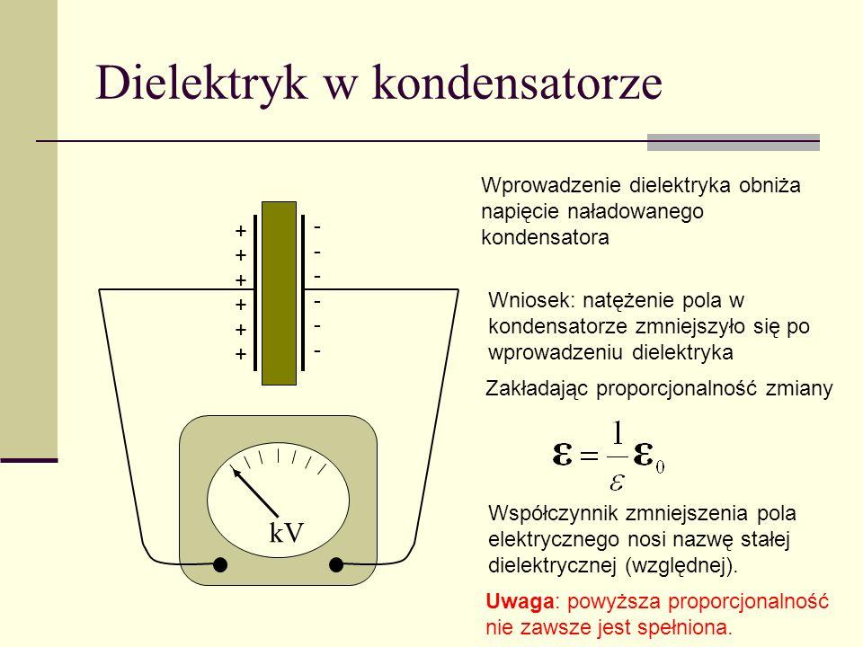Dielektryk w kondensatorze
