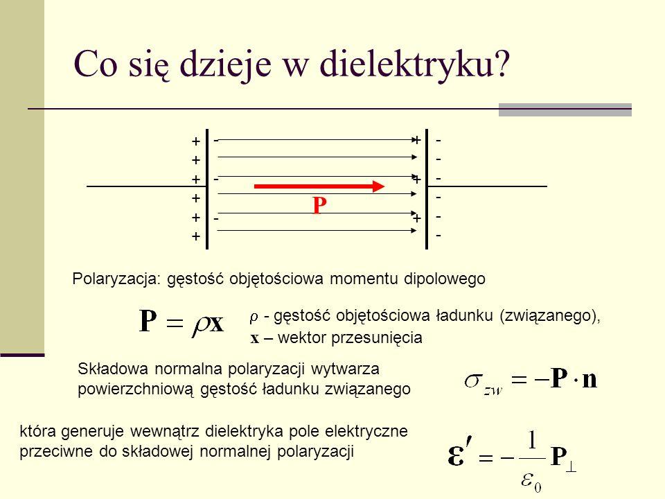 Co się dzieje w dielektryku