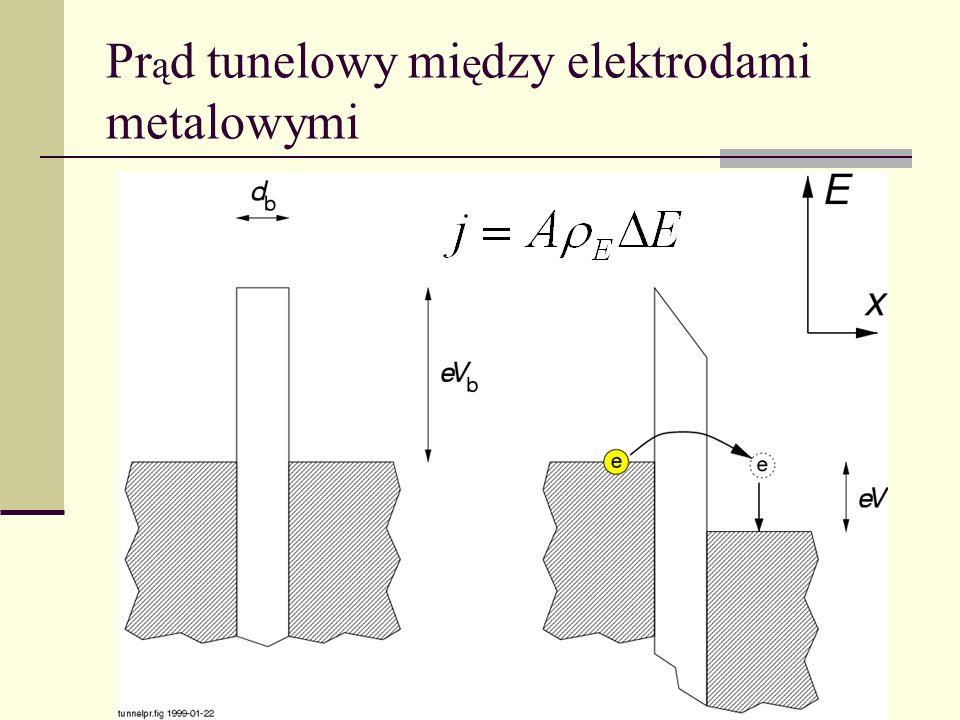 Prąd tunelowy między elektrodami metalowymi
