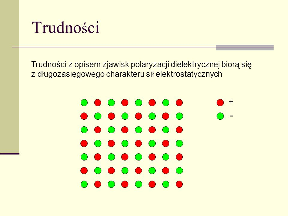 Trudności Trudności z opisem zjawisk polaryzacji dielektrycznej biorą się z długozasięgowego charakteru sił elektrostatycznych.