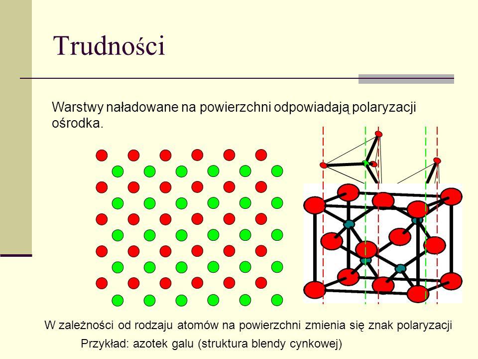 TrudnościWarstwy naładowane na powierzchni odpowiadają polaryzacji ośrodka.