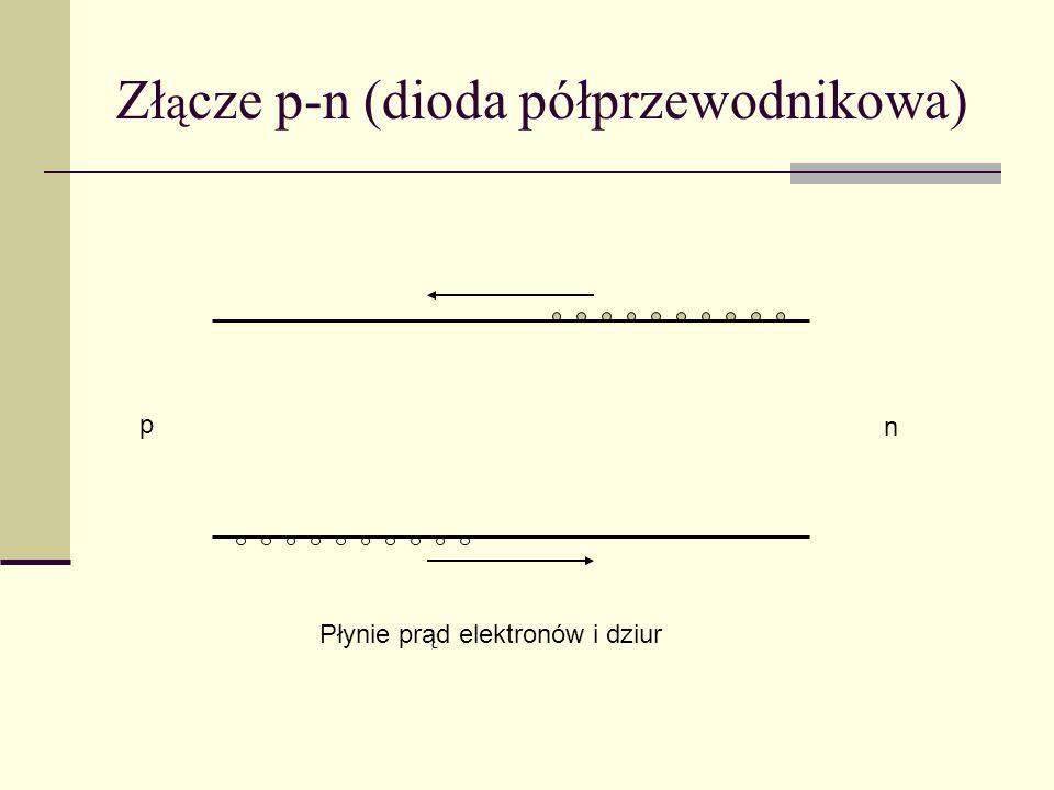 Złącze p-n (dioda półprzewodnikowa)