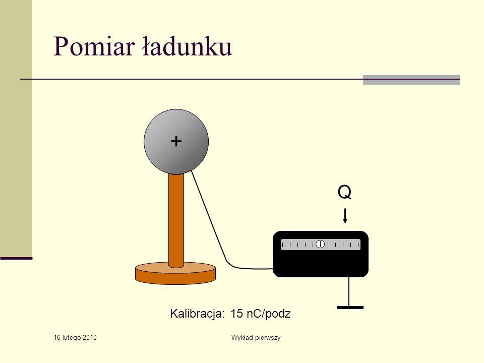 Pomiar ładunku + Q Kalibracja: 15 nC/podz 16 lutego 2010