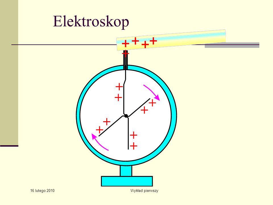 Elektroskop 16 lutego 2010 Wykład pierwszy