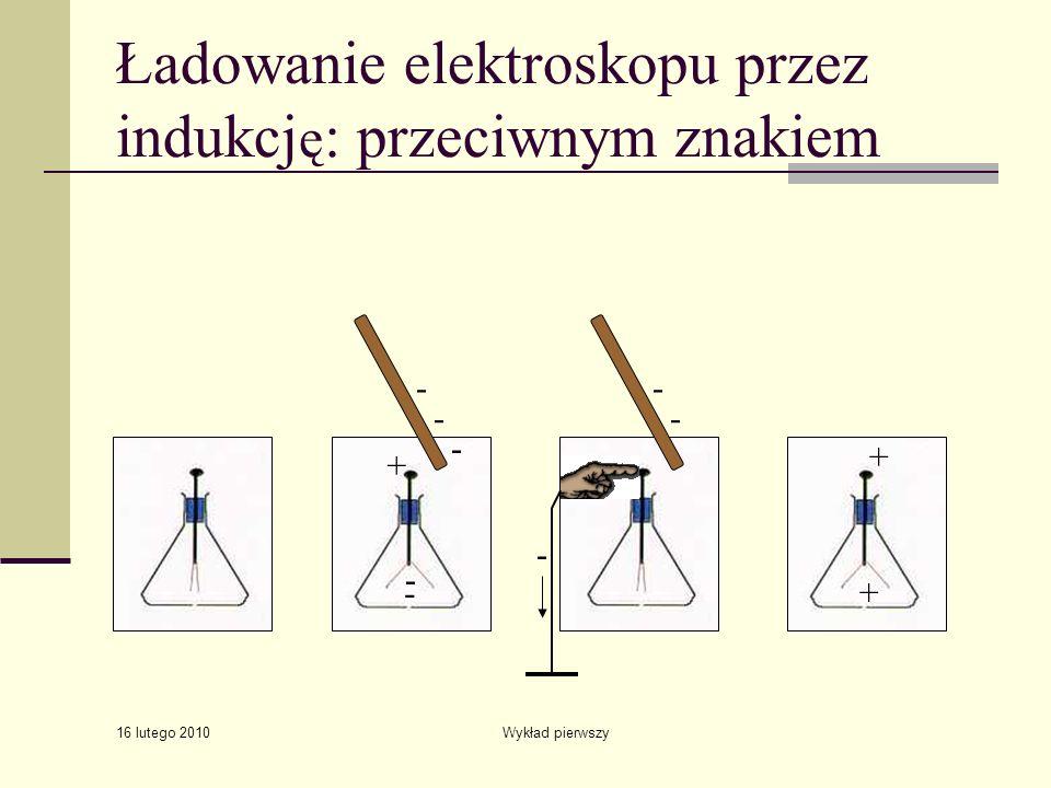 Ładowanie elektroskopu przez indukcję: przeciwnym znakiem