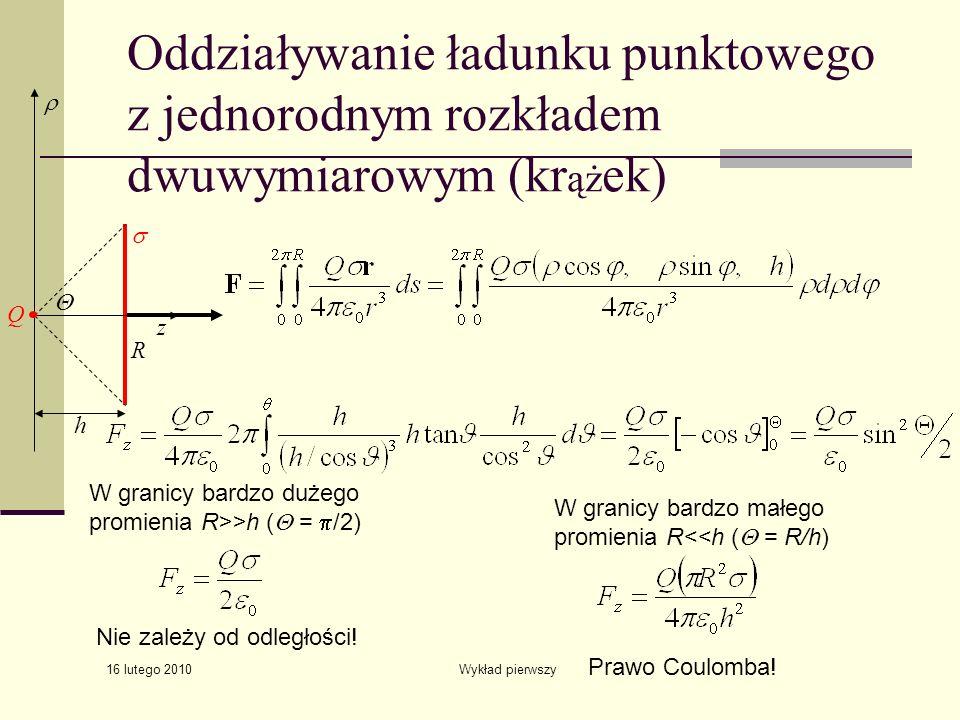 Oddziaływanie ładunku punktowego z jednorodnym rozkładem dwuwymiarowym (krążek)