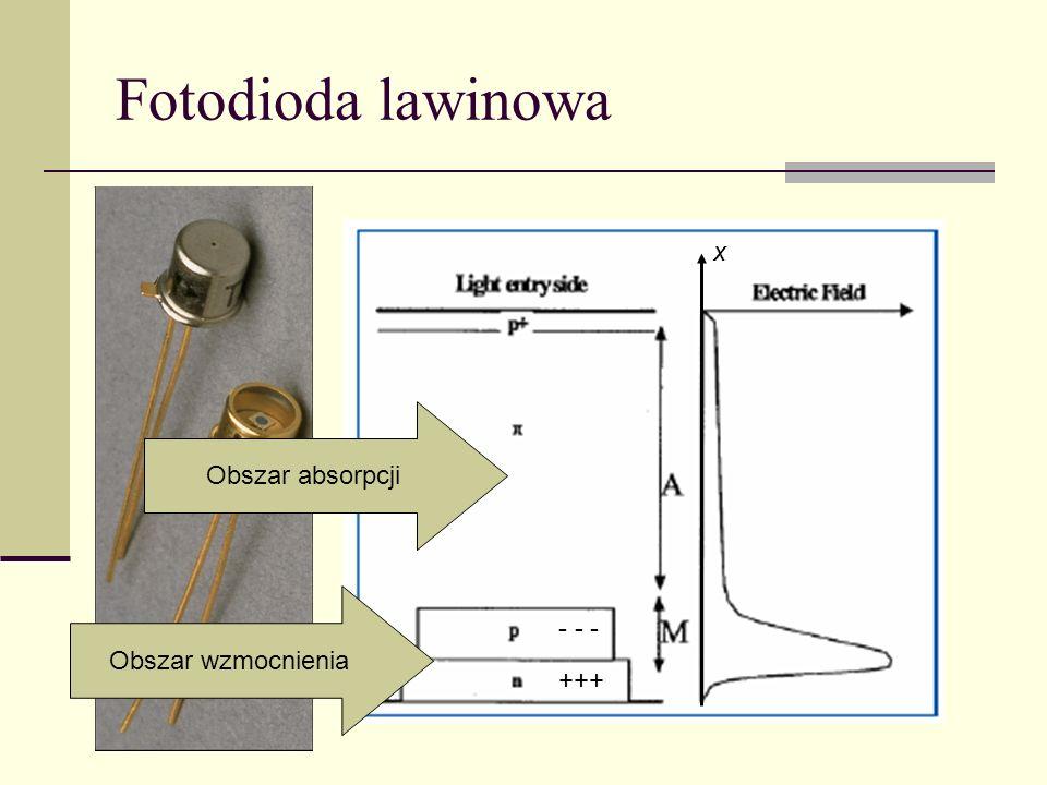 Fotodioda lawinowa x Obszar absorpcji Obszar wzmocnienia - - - +++