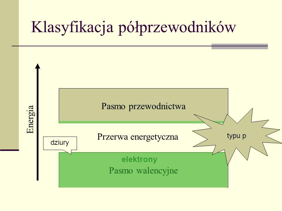 Klasyfikacja półprzewodników