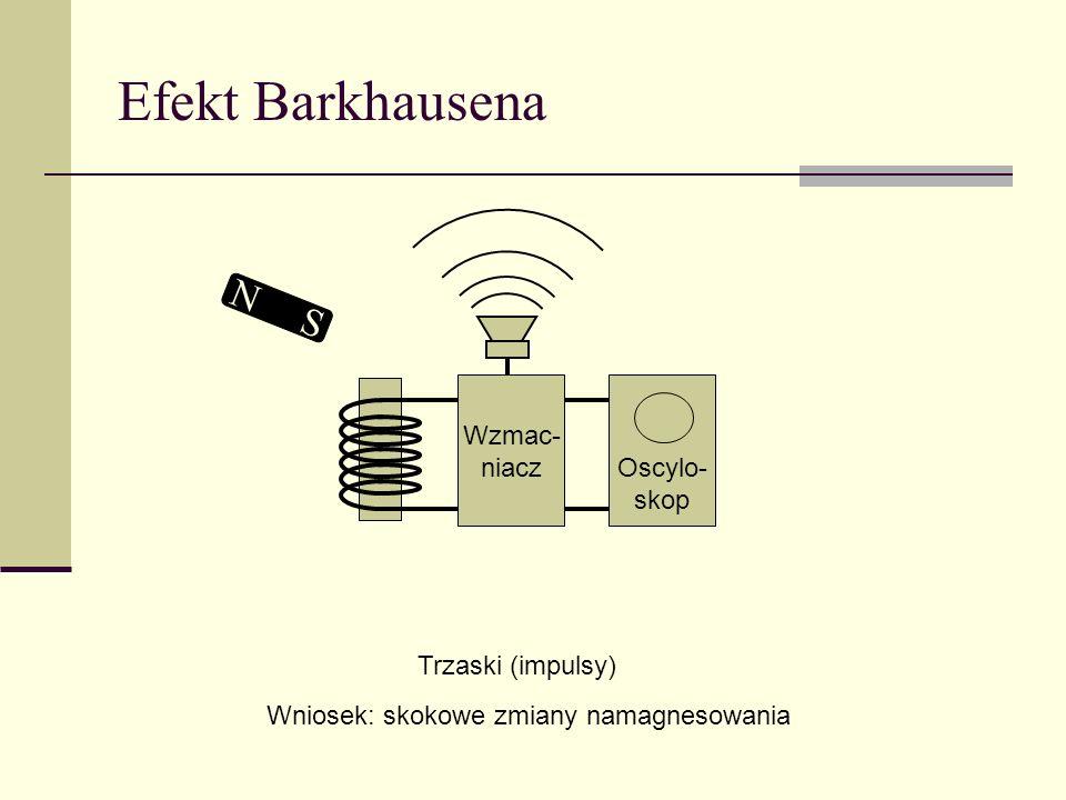 Efekt Barkhausena N S Wzmac- niacz Oscylo- skop Trzaski (impulsy)