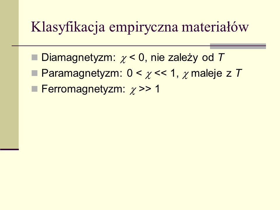 Klasyfikacja empiryczna materiałów