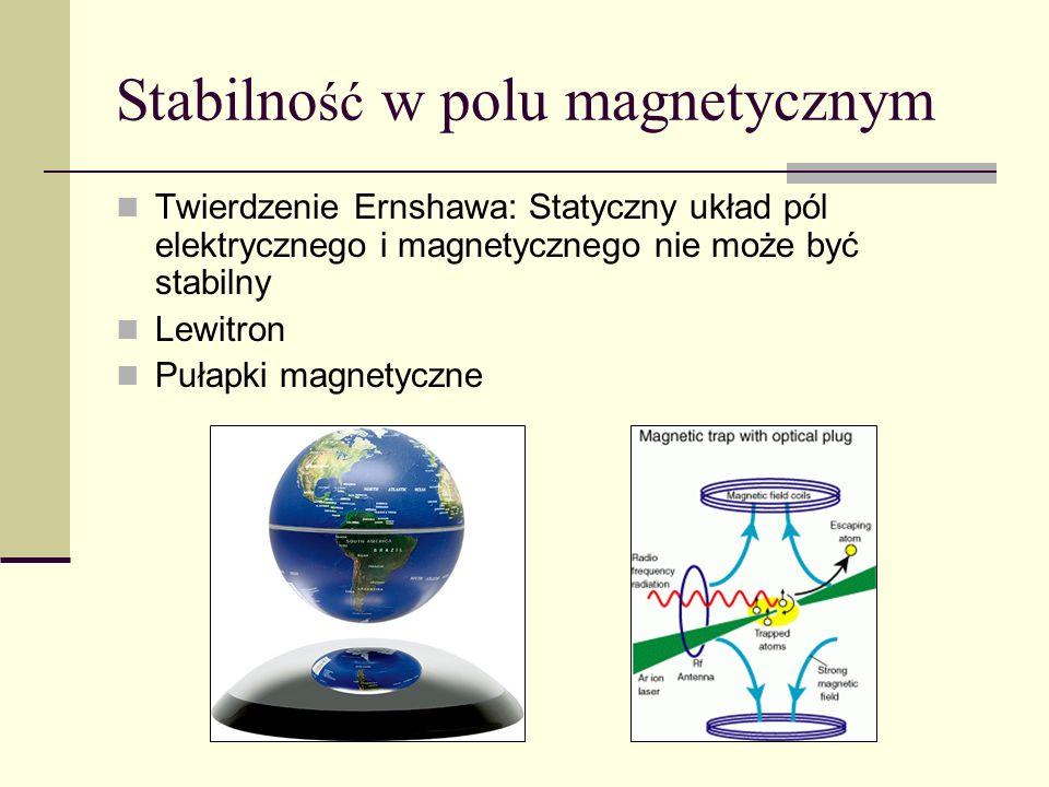 Stabilność w polu magnetycznym