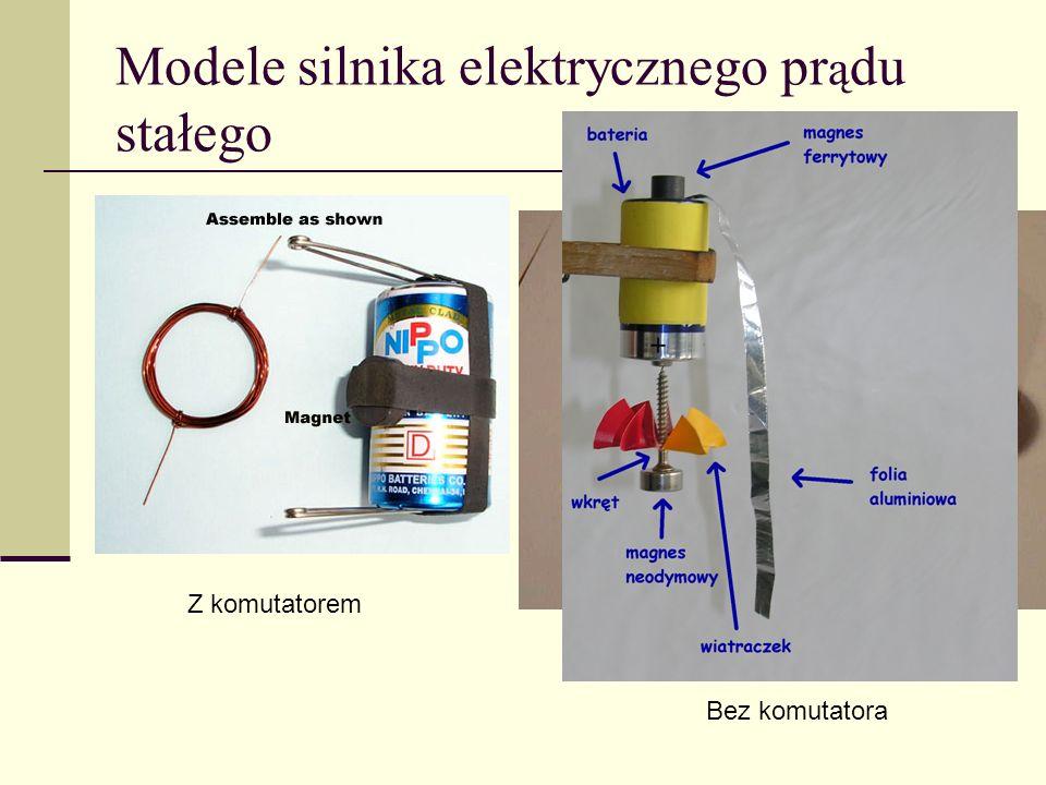 Modele silnika elektrycznego prądu stałego