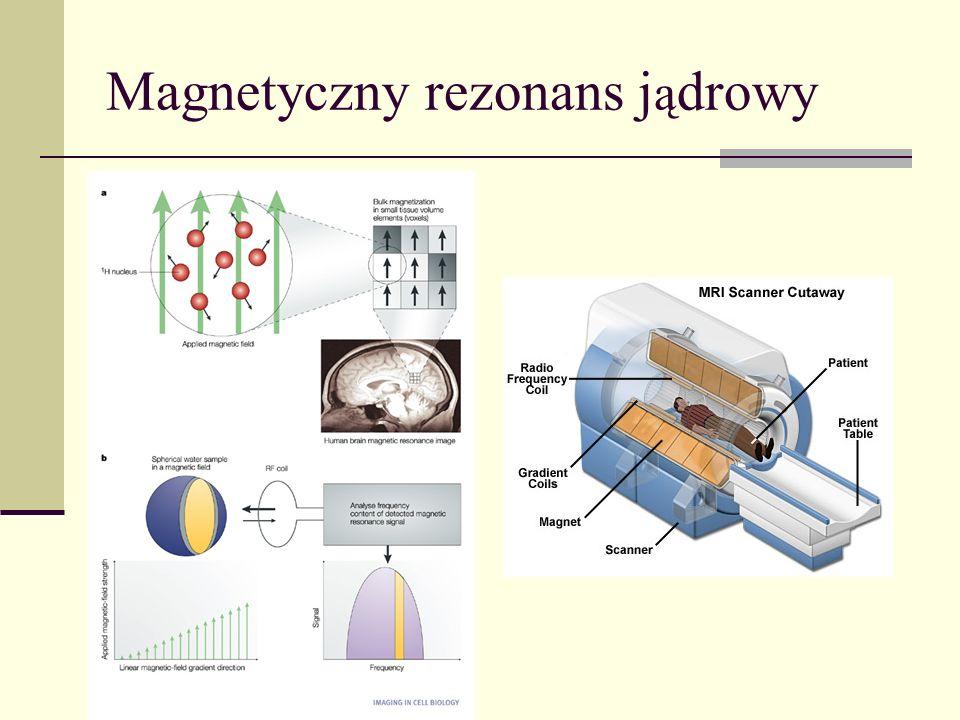 Magnetyczny rezonans jądrowy