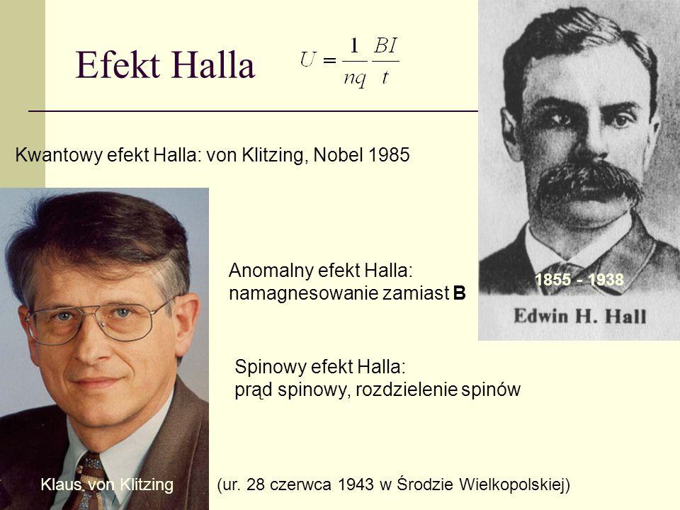 Efekt Halla Kwantowy efekt Halla: von Klitzing, Nobel 1985