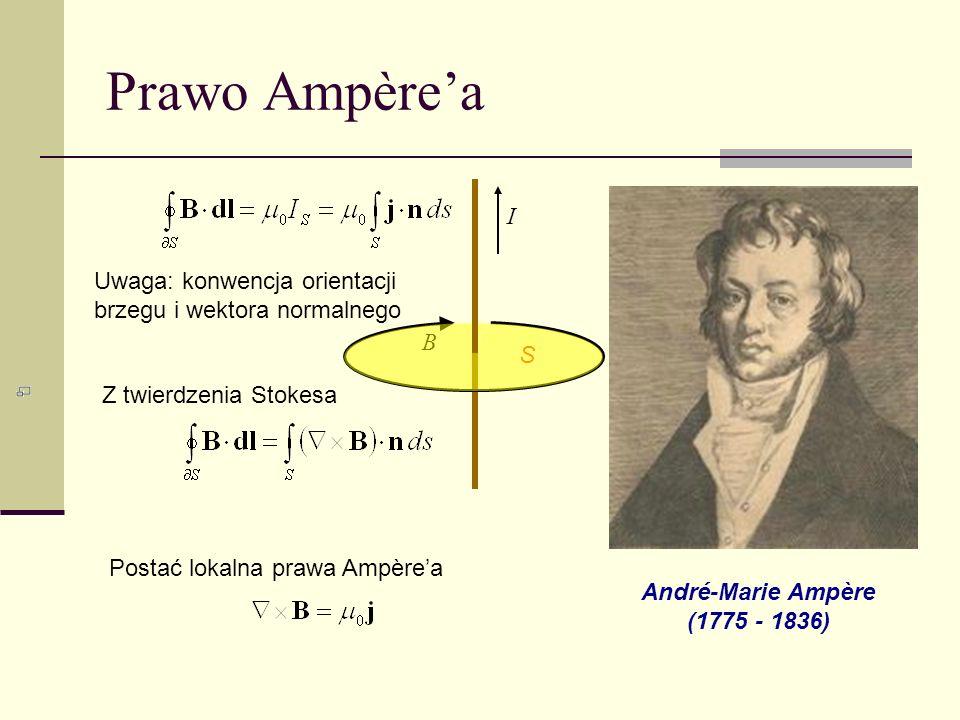André-Marie Ampère (1775 - 1836)