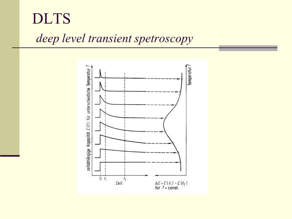 DLTS deep level transient spetroscopy
