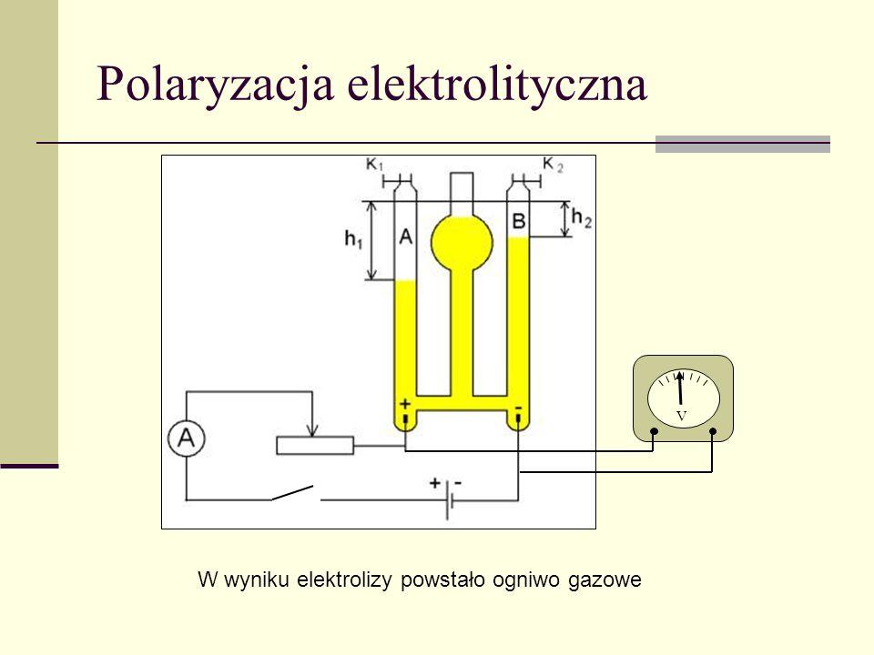 Polaryzacja elektrolityczna