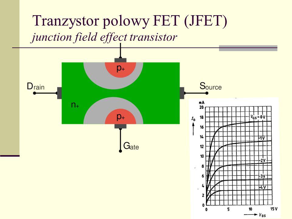 Tranzystor polowy FET (JFET) junction field effect transistor