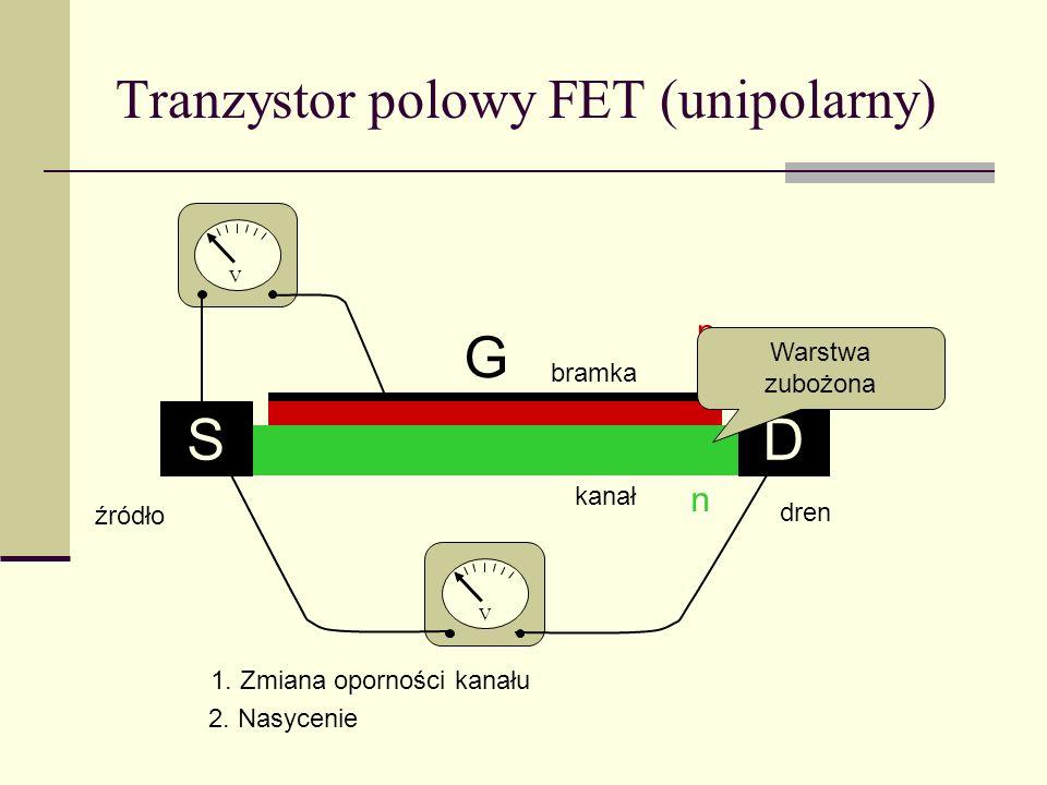 Tranzystor polowy FET (unipolarny)