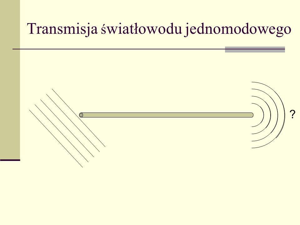Transmisja światłowodu jednomodowego