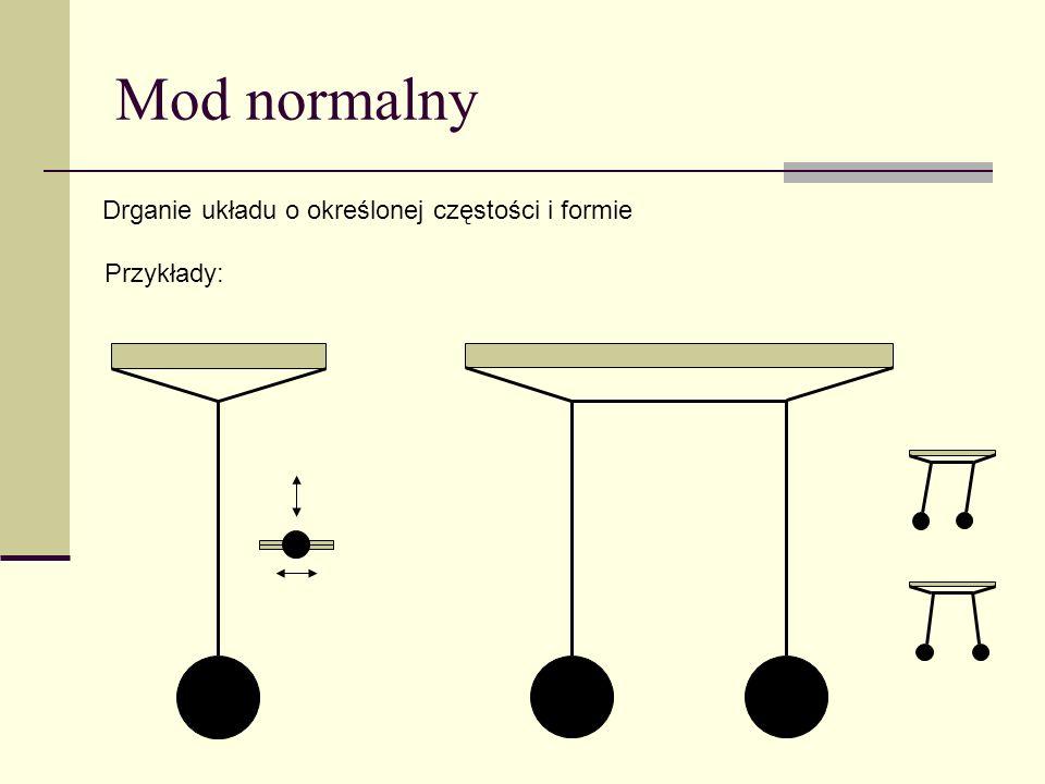 Mod normalny Drganie układu o określonej częstości i formie Przykłady: