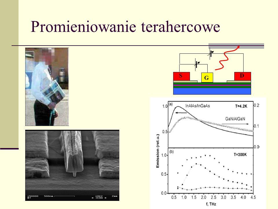 Promieniowanie terahercowe