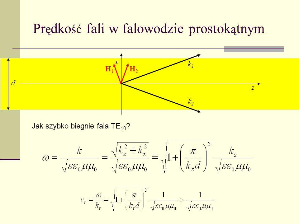 Prędkość fali w falowodzie prostokątnym