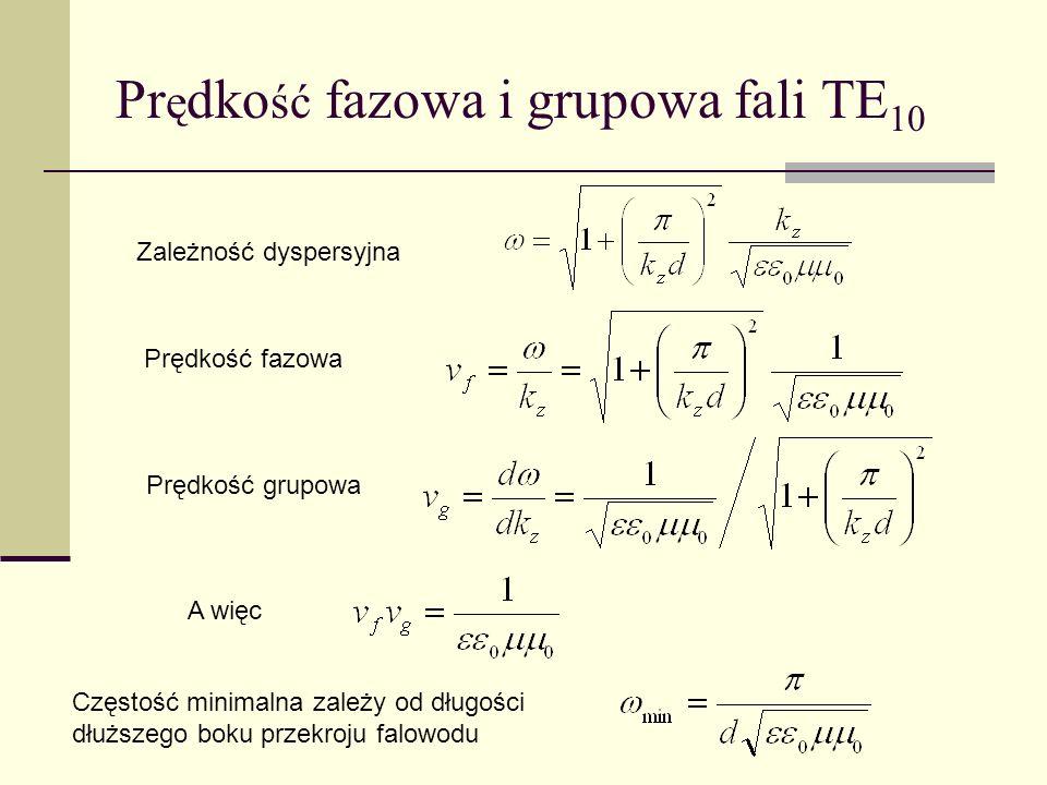 Prędkość fazowa i grupowa fali TE10