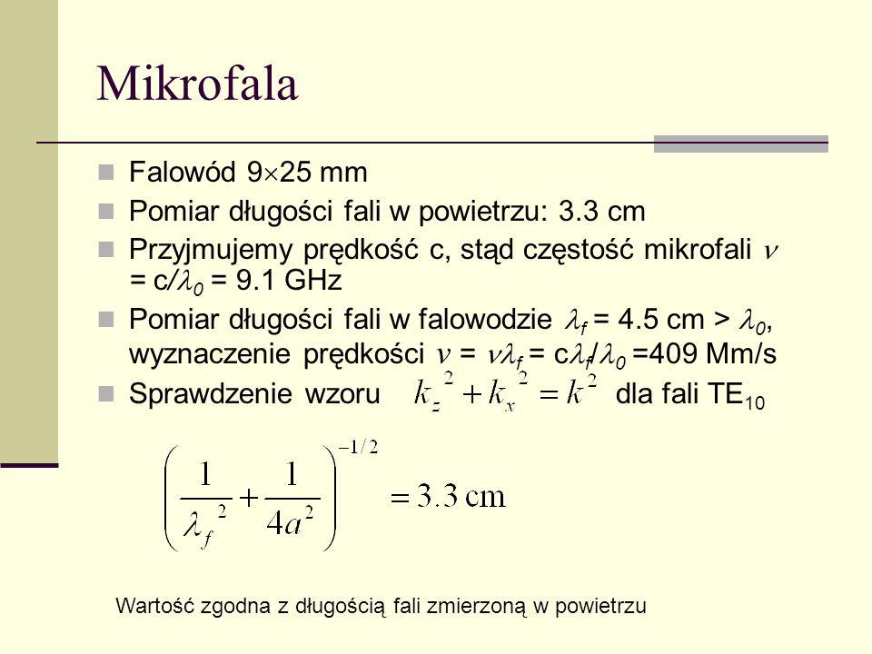 Mikrofala Falowód 925 mm Pomiar długości fali w powietrzu: 3.3 cm