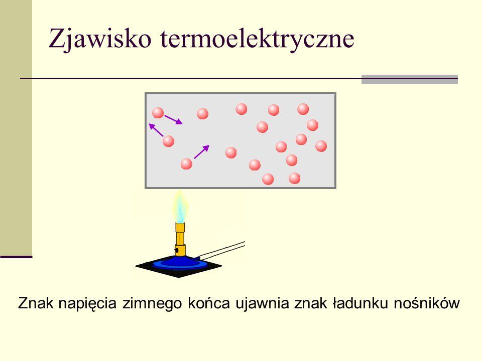 Zjawisko termoelektryczne
