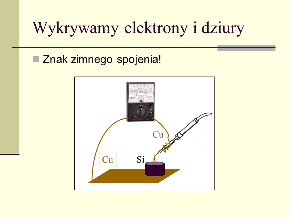 Wykrywamy elektrony i dziury